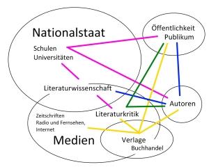 Literarisches_Leben_2009-09-07